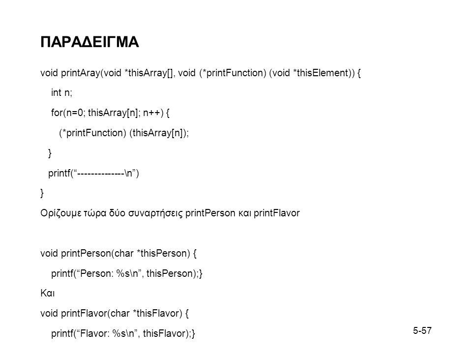 ΠΑΡΑΔΕΙΓΜΑ void printAray(void *thisArray[], void (*printFunction) (void *thisElement)) { int n; for(n=0; thisArray[n]; n++) {